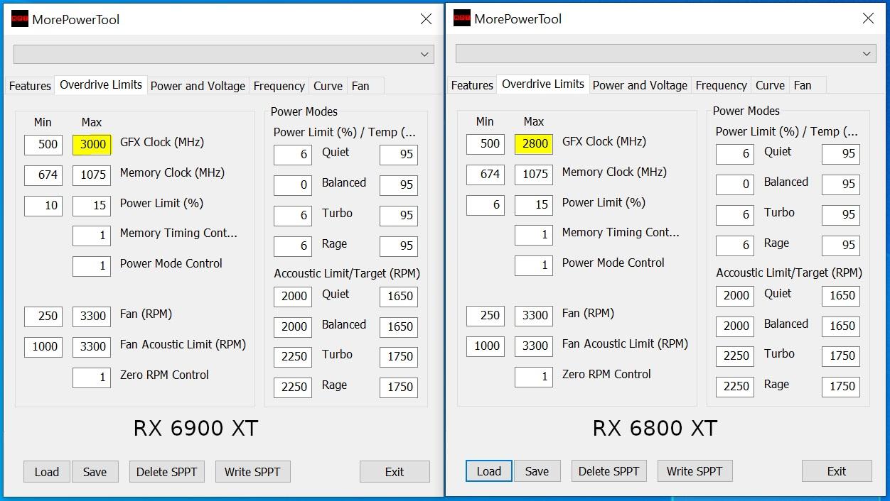AMD RX 6900 XT显卡理论最高频率可达3.0GHz