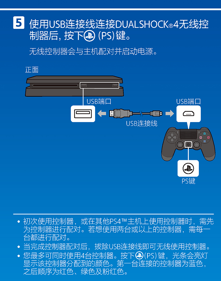 PS4 首次操作指南