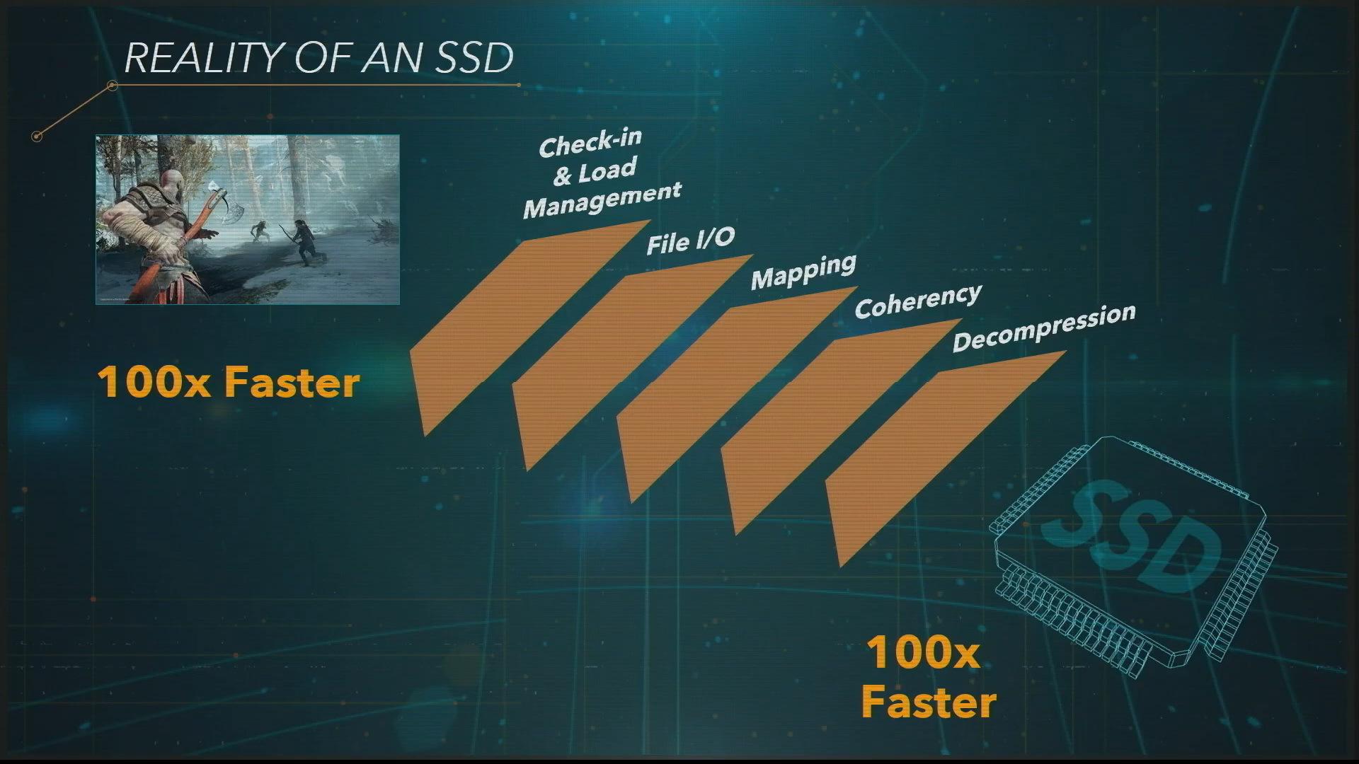 【专栏】PS5 常见问答大汇整!解答你想知道的新主机相关疑问