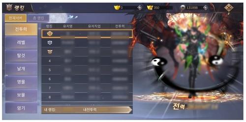 20万氪金手游角色无故消失 韩国玩家将谷歌告上法庭